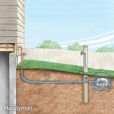 outdoor garden faucet extender - Google Search