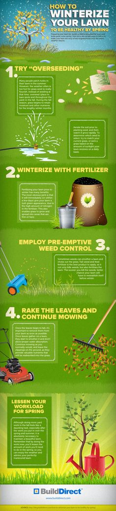 Gardening Composting An informative infographic on how To winterize your lawn! - Taking care of a lawn seems like a spring and summer activity. But, here's how you can make things easier by engaging in some lawn care in the late fall. Lawn And Landscape, Landscape Plans, Landscape Architecture, Landscape Design, Diy Garden, Lawn And Garden, Garden Tips, Garden Plants, Shade Garden