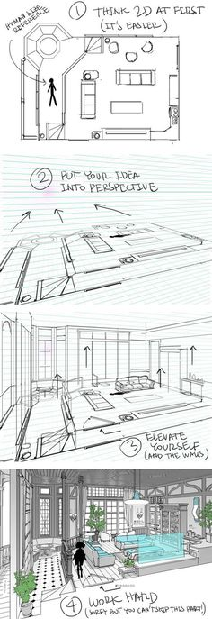 A helpful guide for building interiors - by Thomas Romain (one of the few…