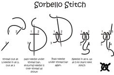 sorbello stitch tutorial - Brenda Ryan