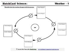 weather and seasons worksheet for BFSU D6