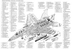 F 15 E Strike Eagle Cutaways - ED Forums