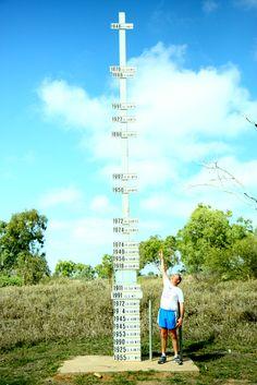 Australia / The Journey | The Sri Chinmoy Oneness-Home Peace Run