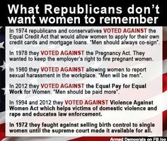 What Republicans Don't Want Women to Remember