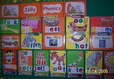 Jolly Phonics classroom display photo - Photo gallery - SparkleBox