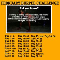 February Burpees Challenge