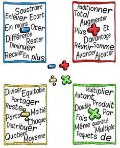 math lessons for grade activities \ math lessons for grade & math lessons for grade activities & math lessons for grade word problems French Teaching Resources, Teaching French, Math Resources, Math 5, Basic Math, Teaching Math, 2nd Grade Activities, 5th Grade Math, Grade 1