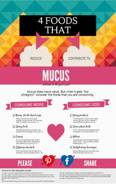 How to reduce mucus in the throat is part of Asthma remedies - Check out this infographic and the accompanying sciencebacked articles to learn about foods that help to reduce mucus and phlegm Phlem Remedies, Asthma Remedies, Holistic Remedies, Natural Health Remedies, Natural Cures, Natural Healing, Herbal Remedies, Chest Congestion Remedies, Mucus In Throat