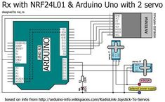 In article RadioLink-Joystick-To-Servos are use NRF24L01 radio modules with Arduino Uno boards, one joystick, 2 servos. First modu...