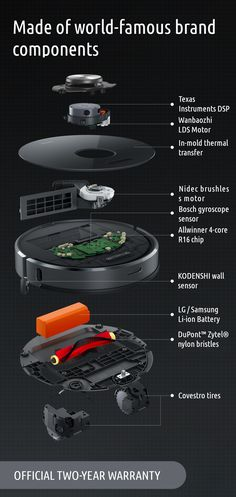 10 Best Roomba funny images in 2018   Hilarious, Fanny pics, Funny
