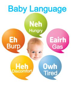 Gas issues in babies – Effective ways to relieve gas or colic – Newborn Baby Massage Baby Massage, Dunstan Baby Language, Baby Gas Relief, Baby Sounds, Everything Baby, Baby Needs, Baby Hacks, Baby Tips, Oprah Winfrey