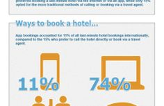 How do you book a hotel room? #trivago