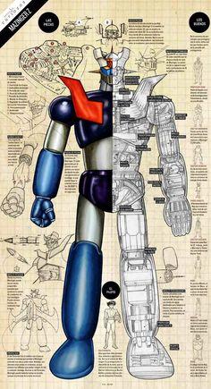 Y si construimos un Mazinger Z?
