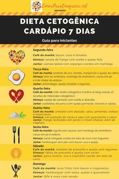 dieta ketogenica carte)