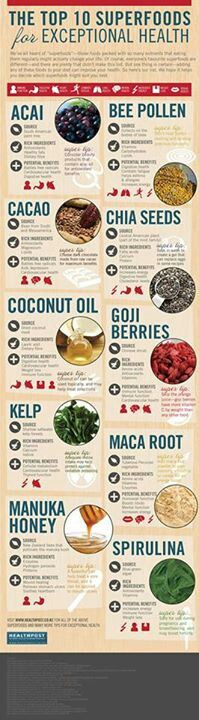 Super foods - real food supplements to throw into smoothies, salads, and other recipes