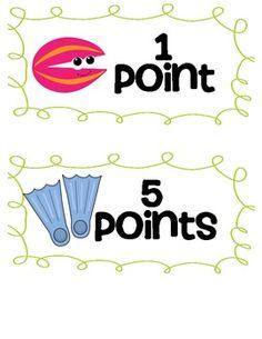 AR Point Clip Chart