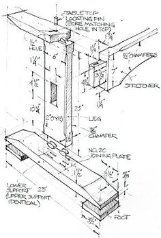 Tant today What is a trestle table Using common materials Trestle table plans http KKEEYY see many trestle table plans and designs for home