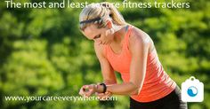 Check out the HELO Fitness Band.Latest in wearable technology! Monitors & improves your health. Great for any active person.Visit our site to see more details. Fitness Tracker, Fitness Goals, Fitness Tips, Fitness Motivation, Health Fitness, Fitness Band, Best Fitness Watch, Fitness Devices, Track Workout