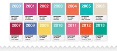 Pantone's previous years color selections What's the color of the year for 2014?