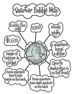 a poster with a bubble map on the quarter. Great for use in a lesson on identifying coins. Here's a poster with a bubble map on the quarter. Great for use in a lesson on identifying coins. Teaching Money, Student Teaching, Math Resources, Math Activities, Classroom Resources, Identifying Coins, Thinking Maps, Second Grade Math, Grade 1