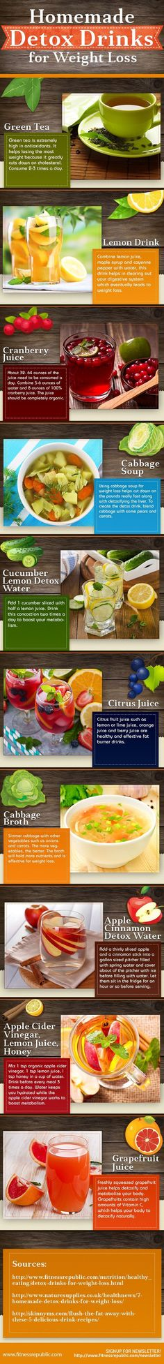 cool Homemade Detox Drinks for Weight Loss