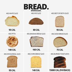 Tag a bread lover hit save and get them educated on the calorie values of this lot . - - Lets face it. This largely occurs because people like bread. In most cases it is not particularly nutrient dense but that doesnt mean it cant be con Healthy Lunches For Work, Healthy Snacks, Healthy Eating, Healthy Recipes For Weight Loss, Healthy Dinner Recipes, Diet Recipes, Nutrition Diet Plan, Health And Nutrition, Health Tips