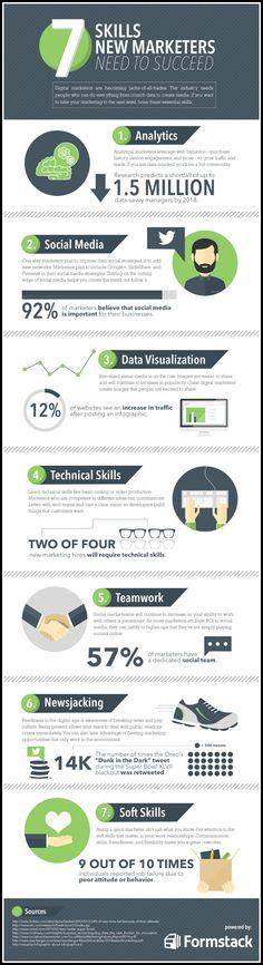7 skills die elke marketeer zou moeten hebben.