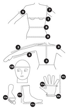 Standard Body Measurements/Sizing | Welcome to the Craft Yarn Council