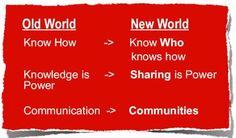 El nuevo y el viejo mundo