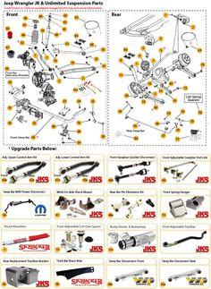 Jeep Wrangler Jk Parts Diagram : wrangler, parts, diagram, Parts, Diagram, Wiring, Dare-outside, Dare-outside.faishoppingconsvitol.it