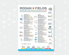 Rodan + Fields Product Order Form Gift Guide with Checklist Format in US Pricing with 4 Regimens, Non-Personalized for Emailing or Printing by ConsultantsProShop on Etsy