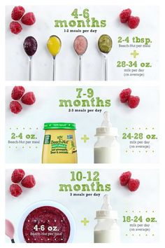 Supernanny Has Your Baby Care Tips How much a baby should eat Beechnut newborn-baby-care.us beikost tipps Toddler Meals, Kids Meals, Toddler Food, Baby Food Guide, Baby Food Recipes Stage 1, Food Baby, Baby Food Schedule, Baby Feeding Schedule, Food Guide For Babies