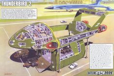 Thunderbirds Thunderbird 2 by ArthurTwosheds on DeviantArt Science Fiction, Timeless Series, Thunderbirds Are Go, Sci Fi Models, Space Crafts, Classic Tv, Stop Motion, Film, Favorite Tv Shows