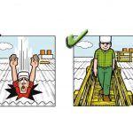 Yanlış ve Doğruları ile İnşaatta İş Güvenliği | İnşaat Gündemi Safety Cartoon, Health And Safety, Gifs, Baseball Cards, Poster, Fictional Characters, Blue Prints, Fantasy Characters, Presents