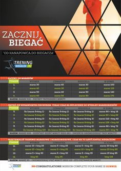 http://treningbiegacza.pl/training-plans/zacznij-biegac-najbezpieczniejszy-plan-treningowy-od-kanapowca-do-biegacza