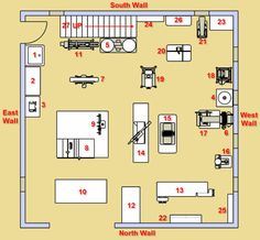 Shop floor layout