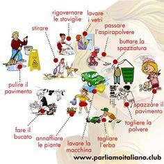 Foto: Qual è la vostra faccenda domestica preferita? #learnitalian www.parliamoitaliano.club