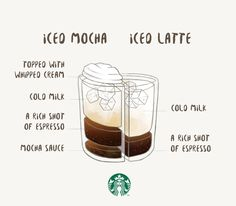 Two delicious ways to enjoy iced espresso with milk. An Iced Mocha brings together rich espresso, bittersweet mocha sauce and milk over ice. It's topped off with whipped cream. An Iced Latte combines rich espresso and cold milk over ice. Iced Mocha Latte Recipe, Iced Latte, Coffee Latte, Iced Coffee, Coffee Drinks, Coffee Shop, Coffee Lovers, Espresso Recipes, Espresso Drinks