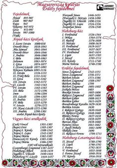 Ancient Hungary added a new photo. Hungary History, School Life, Good To Know, Fun Facts, Journal, Education, Faith, Ravens, Anna