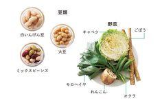 1【食物繊維を多く含む食材】  水溶性食物繊維、不溶性食物繊維とバランスよくとるのがポイント。