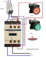 Electrical diagrams: stater motor phase start stop