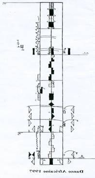 Le Laboratoire du GESTE - Rudolf Laban : a développé la cinétographie à partir de 1928, accompagné d'Albert Knust, nouveau système de notation pour définir le mouvement.