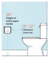 Bath Numbers: Toilet