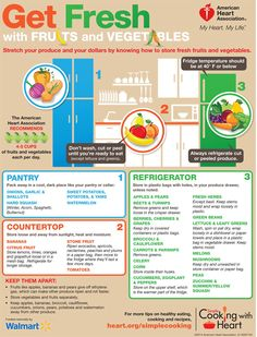 SCwH-Food Storage Infographic