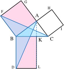 Pythagorean theorem - Wikipedia