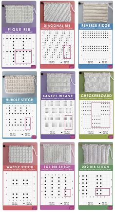 It finally all makes sense now! Learn How to Read a Knitting Chart for Absolute Beginners with Video Tutorial by Studio Knit. #StudioKnit #knittingchart #knitstitchpattern #howtoknit #beginnerknitting