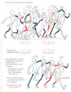 Stylized walk cycle reference by Richard W. www.AnimationMethods.com