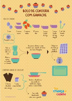 Inforgrafico - Bolo de Cenoura com Ganache (Foto: Gloob)