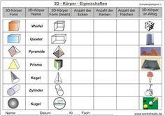 3D - Körper - Eigenschaften