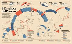 Infographics : Design Is History